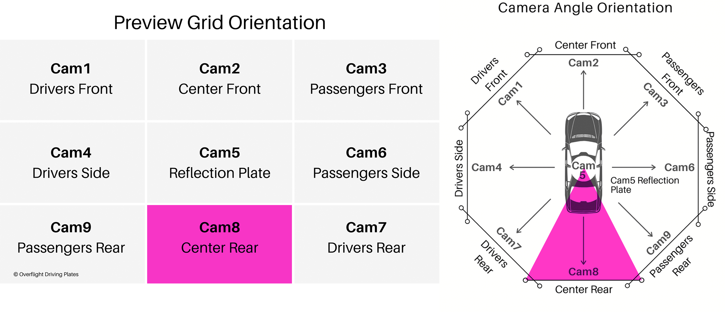 Horizontal Orientation Cam 8