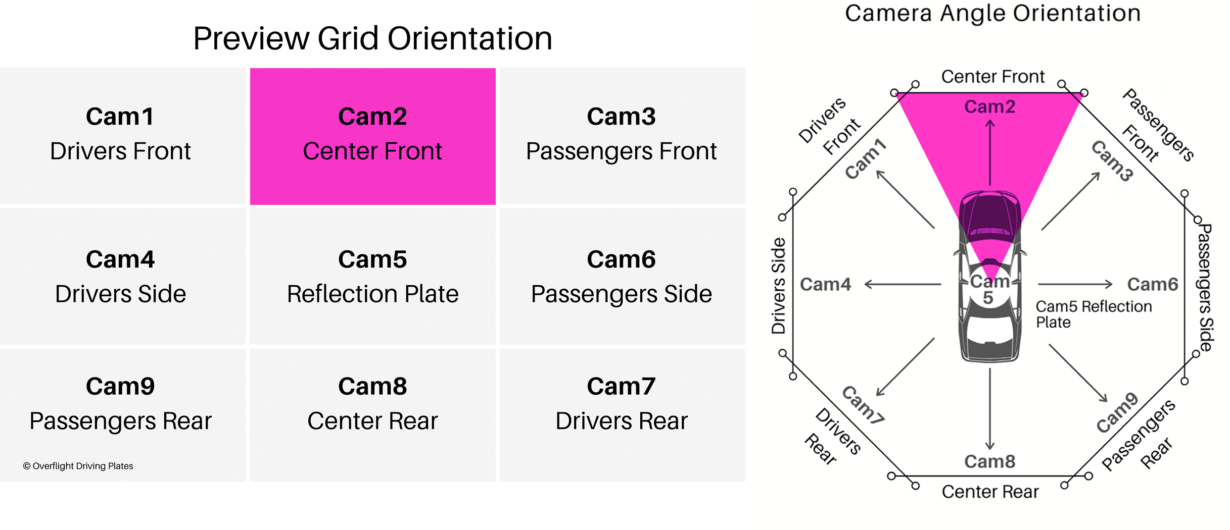 Horizontal Orientation Cam 2