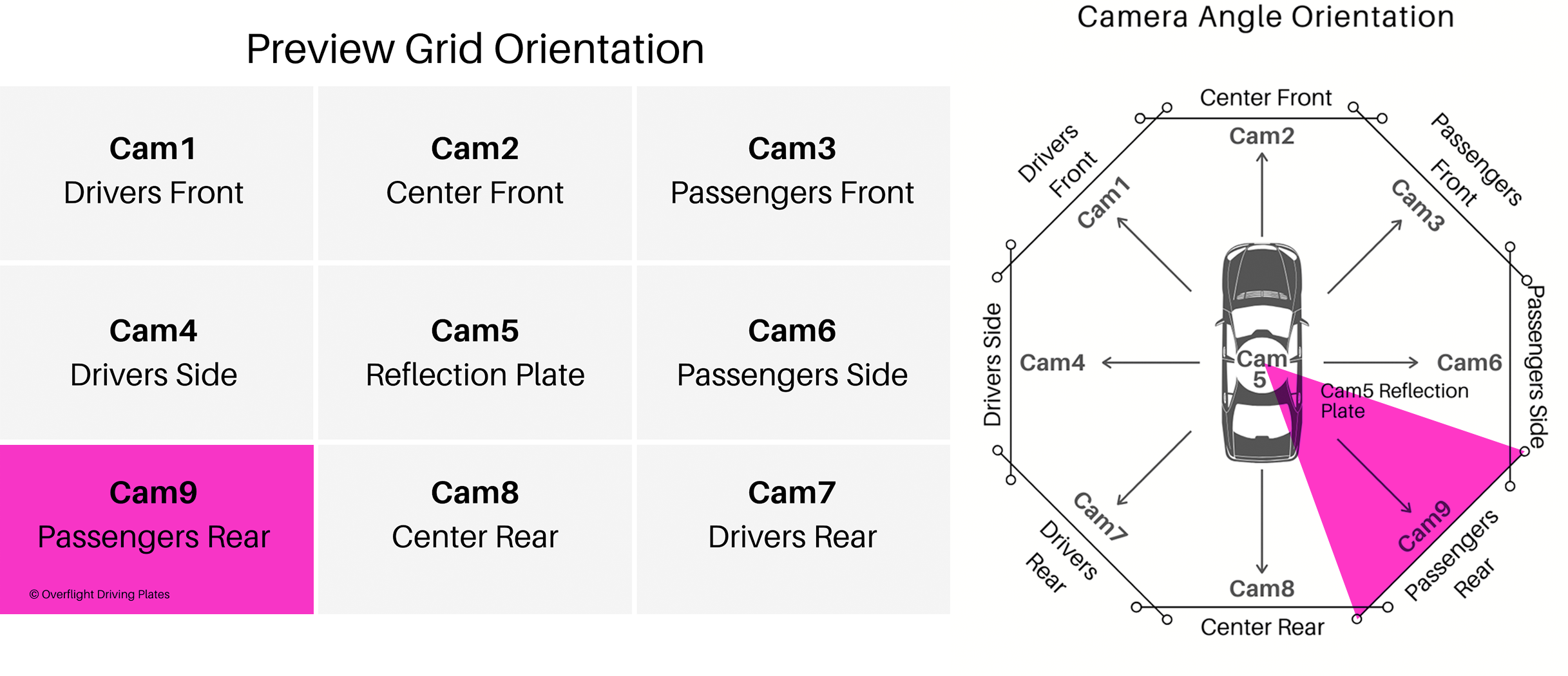 Horizontal Orientation Cam 9