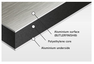 BR-Aluminum-Image3.jpeg