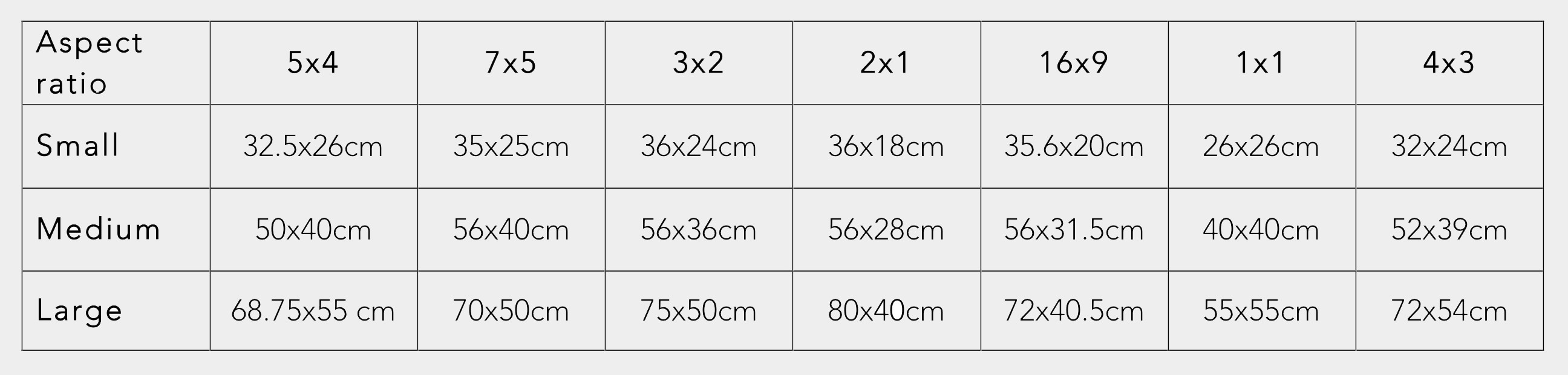Table Of Print Sizes